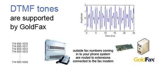 Integrating Telephone Systems